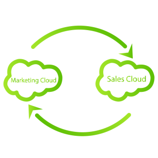 Marketing Cloud Connect Icon
