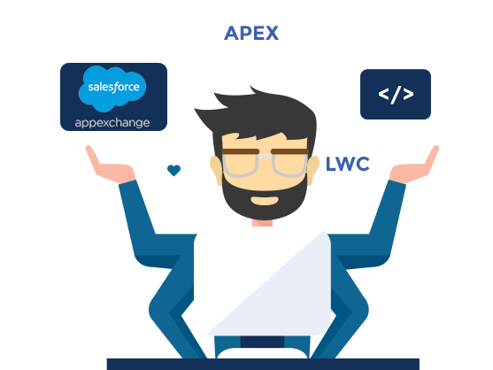 https://cyntexa.com/wp-content/uploads/2019/11/Appexchange-Dev1.png