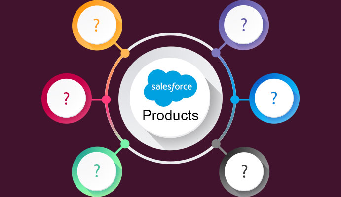 Salesforce Products: Features and Suitability