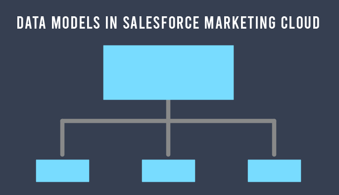 Data Models in Salesforce Marketing Cloud