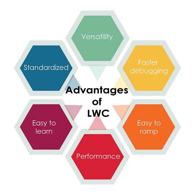 Benefits-of-LWC