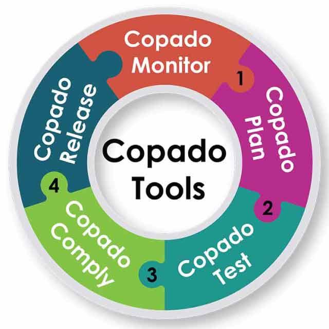 infographic-copado-tool-00