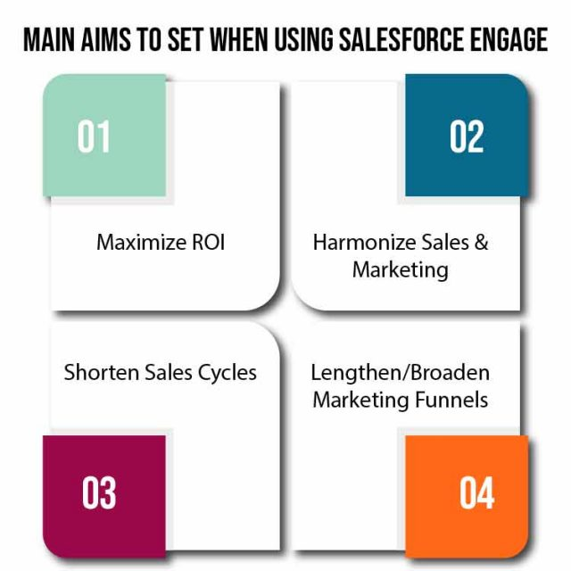 Salesforce Engage Aims to set