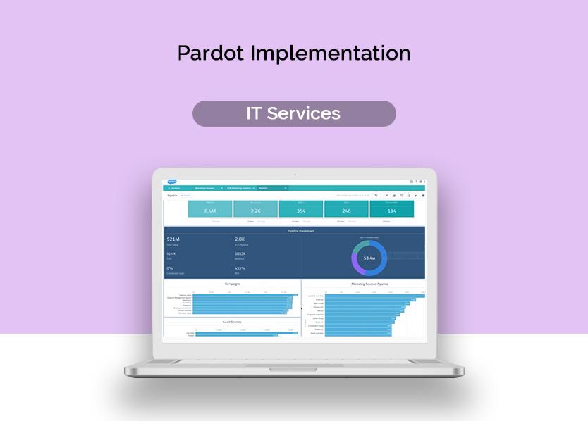 https://cyntexa.com/wp-content/uploads/2020/05/Pardot-Implementation-1.png