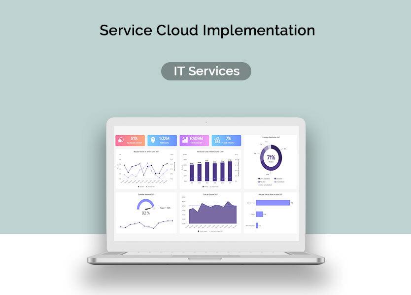 https://cyntexa.com/wp-content/uploads/2020/05/Service-Cloud-Implementation.jpg