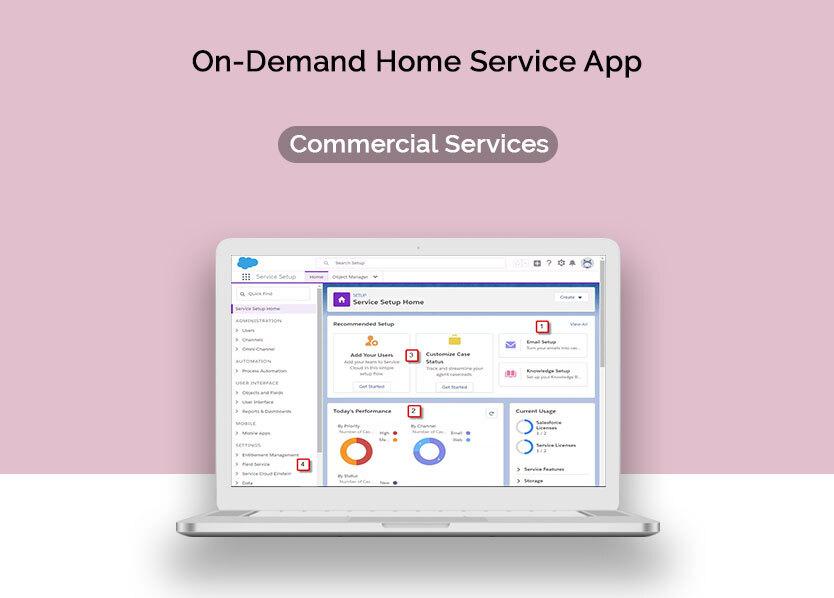 https://cyntexa.com/wp-content/uploads/2020/05/cover-pic-homeservice.jpg