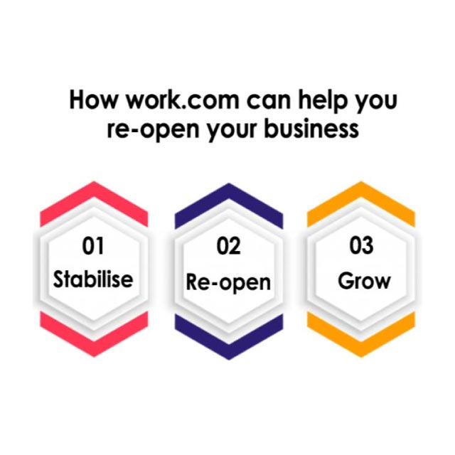 How--work.com--can--help--you--re-open--your--business