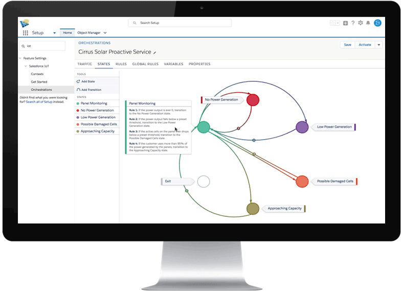 https://cyntexa.com/wp-content/uploads/2020/06/salesforce-IOT-dashboard.png