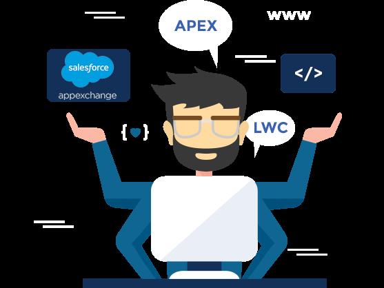 Appexchange-Dev1