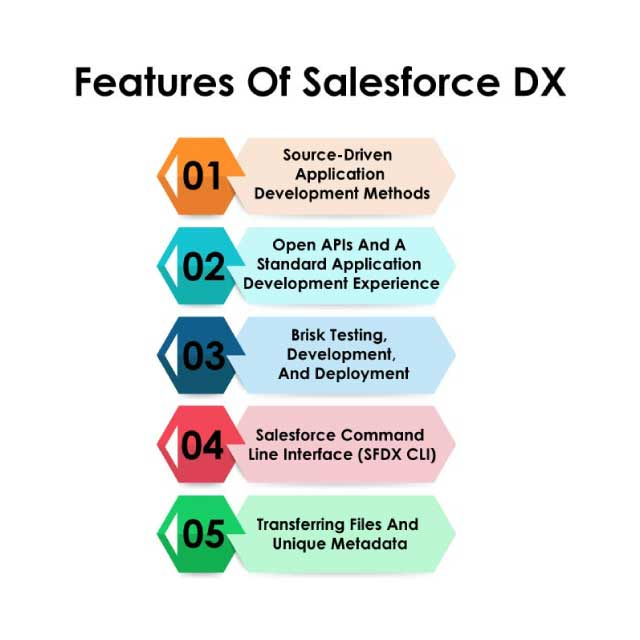 features-of-salesforce