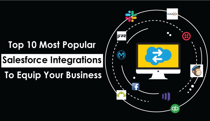 Top 10 Most Popular Salesforce Integrations