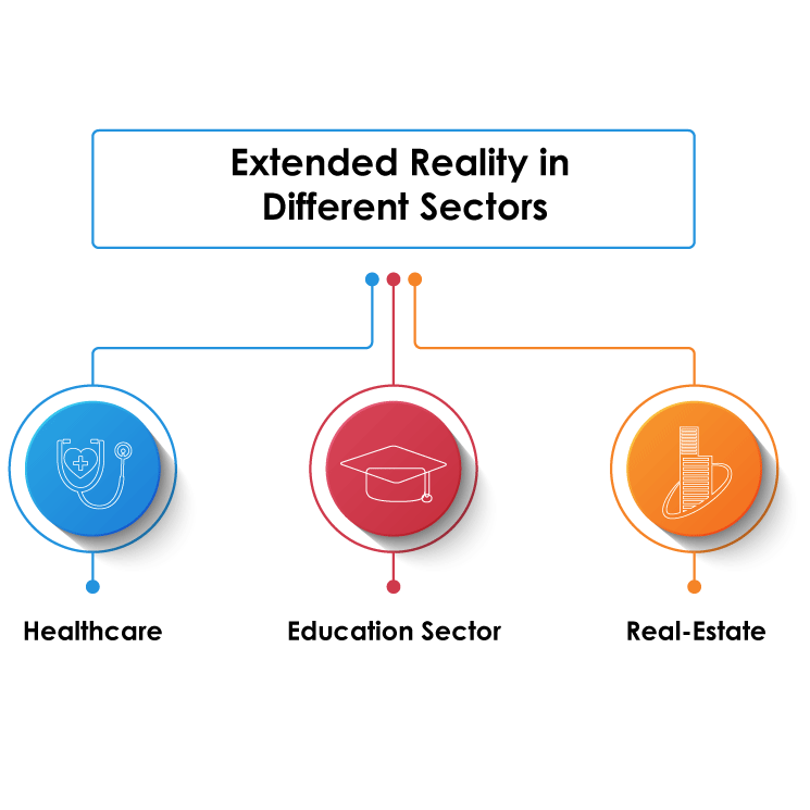 Extended-Reality-in-Different-Sectors
