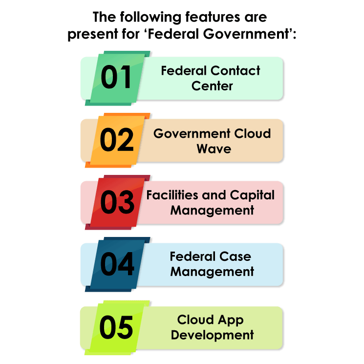 federal-government-salesforce-government-cloud