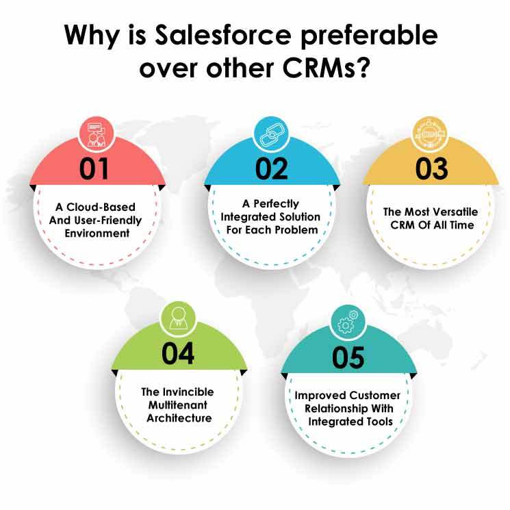 reasons-why-you-should-use-salesforce-crm