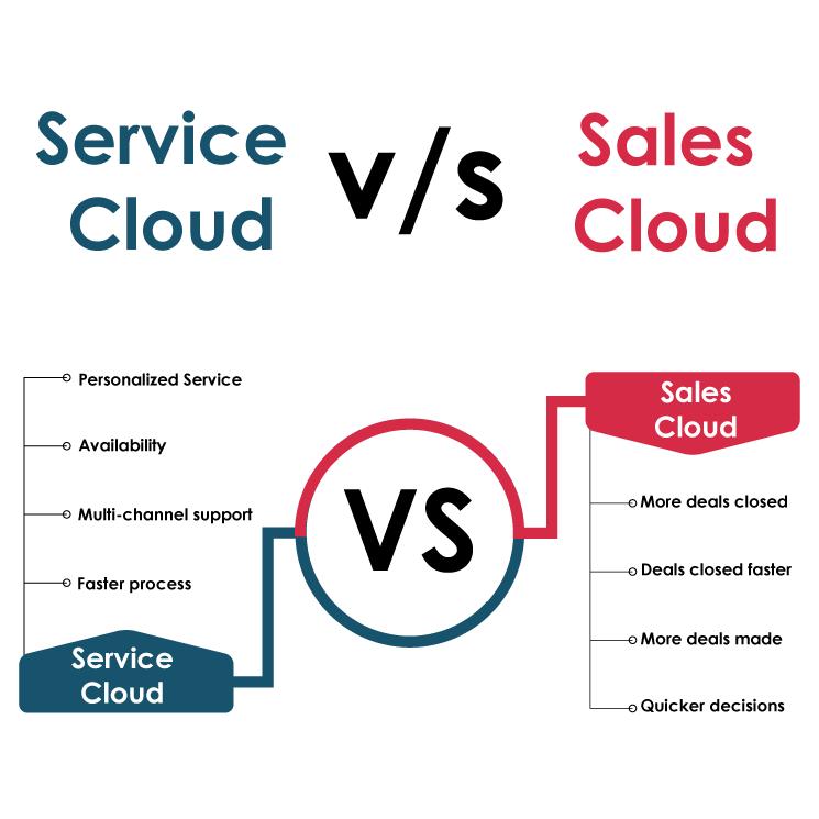 service-vs-sales-features