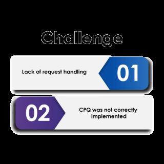 https://cyntexa.com/wp-content/uploads/2020/10/vlocity-challenge-1-320x320.png