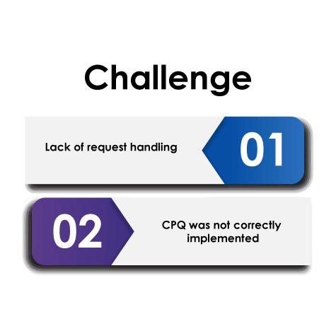 https://cyntexa.com/wp-content/uploads/2020/10/vlocity-challenge-1.png