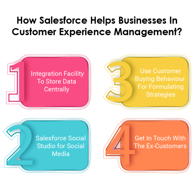 How Salesforce Helps Businesses In Customer Experience Management?