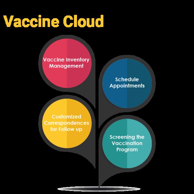 Vaccine Cloud Capabilities