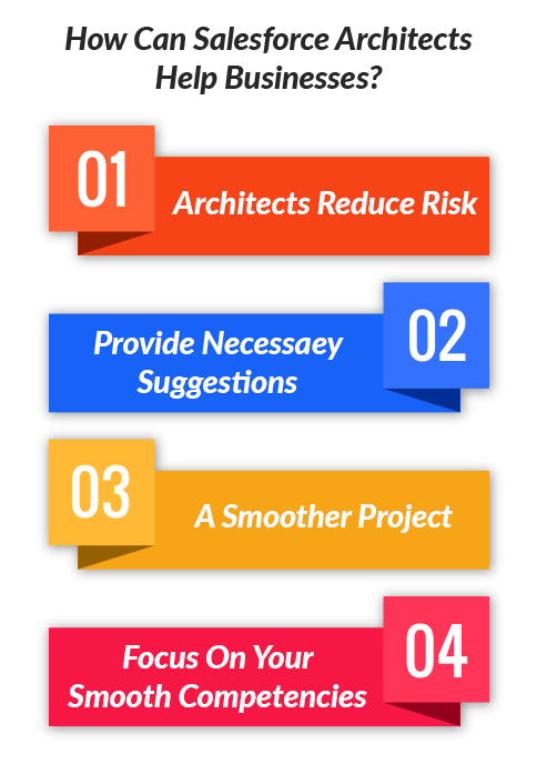 How can Salesforce Architects help Businesses?
