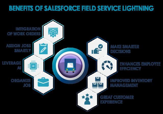 Benefits of Salesforce Field Service Lightning