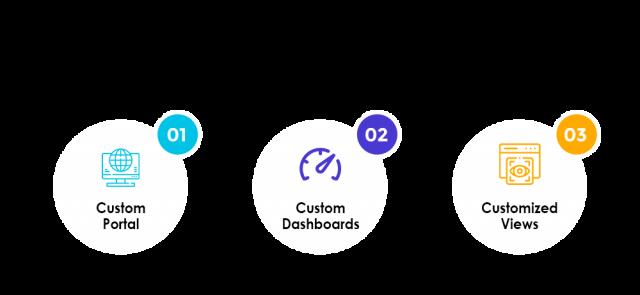 Common Salesforce App Customizations