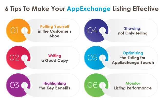6 Tips to make AppExchange Listing Effective