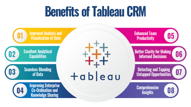 Benefits of Tableau CRM