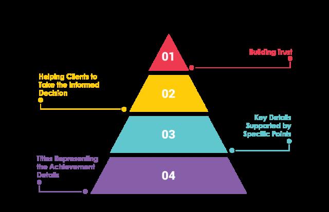 reasons to choose the navigator model