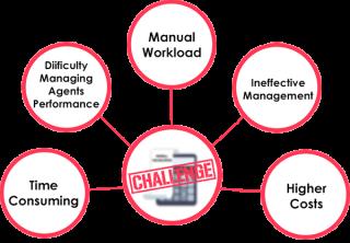 https://cyntexa.com/wp-content/uploads/2021/09/challenges-Copy-320x222.png