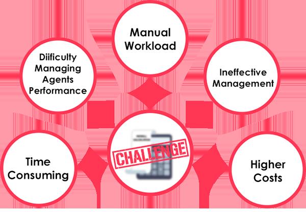 https://cyntexa.com/wp-content/uploads/2021/09/challenges-Copy.png